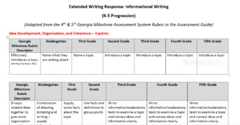 Extended Writing Response K-5 Rubric