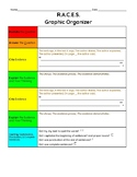 Extended or Constructed Response Graphic Organizer ***R.A.