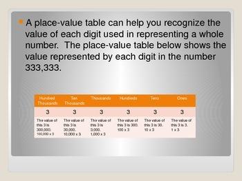 Extending Place Value