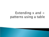 Extending multiplication and division patterns