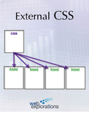 External CSS (Distance Learning)