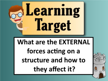 External Forces Acting on Structures