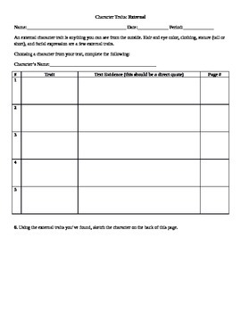 External and Internal Character Traits Graphic Organizer