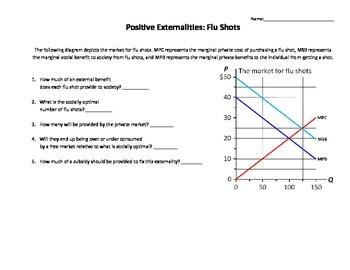 Externalities Worksheet (Cigarettes)