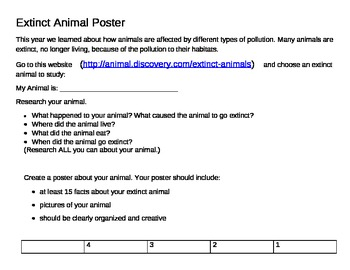 Extinct Animal Poster Project ( With Rubric)