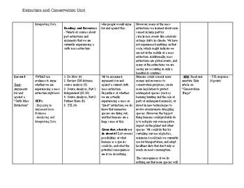 Extinction and Conservation Unit - Unit Plan, Bundled Lessons and Assessment