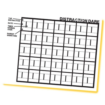 Extra Credit Growth Mindset Activity - The Distraction Dare