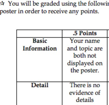 Extra Credit Project with Rubric (can be modified for any subject/grade level)