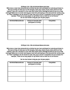 Extracurricular Activities Project Info and Rubric