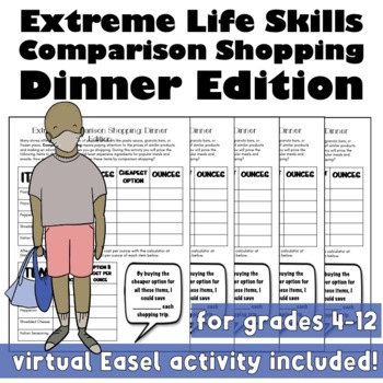 Extreme Comparison Shopping: Dinner Edition