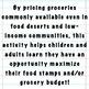 Extreme Life Skills Comparison Shopping: Meals & Snacks Bundle