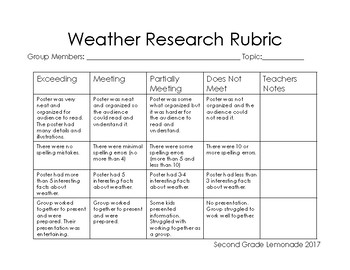 Extreme Weather Research and Presentation