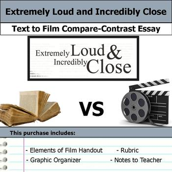 Extremely Loud and Incredibly Close - Text to Film Essay Bundle
