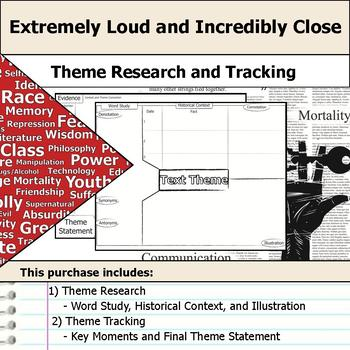 Extremely Loud and Incredibly Close - Theme Tracking Notes Etymology & Research