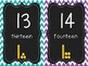 Eye Catching Number Line (chalkboard/chevron)