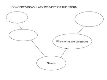 Eye of the Storm-concept vocabulary web