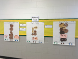 Eyes On You - Sorting & Graphing
