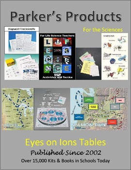 User-Friendly Ion Table and Teaching Tip Tactic Sheet
