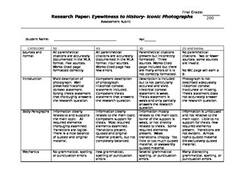 Eyewitness to History Research Paper RUBRIC