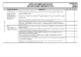 F/1/2 Design and Technologies - Australian Curriculum Checklist