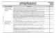 F/1/2 Digital Technologies - Australian Curriculum Checklist