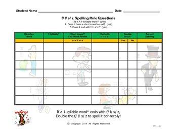 F L S Z Spelling Rule Doc