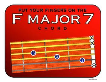 F Major 7 Guitar Chord