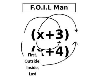 F.O.I.L Man