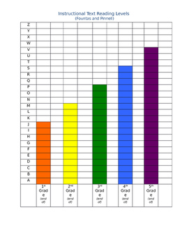 F&P Reading Graphs for Conferences