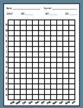 F&P Reading Growth Chart (A-N)