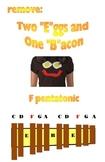 F Pentatonic Scale  Poster