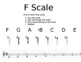 F Scale Fingering Chart for Clarinet