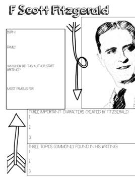 F Scott Fitzgerald Author Study, The Great Gatsby Author Bio