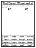 F Sound Sort F Sound Activity F Sound Worksheet Ph Sound Gh Sound /f/ Worksheet