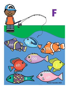 F in Consonant-Vowel Syllables