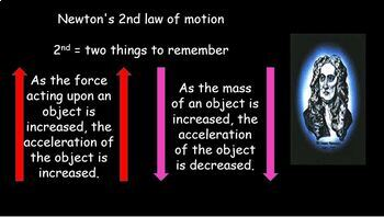 F = m x a - Newtons 2nd law of motion