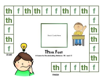 F versus TH Sound Discrimination: Minilesson, Sound Sort, and Game