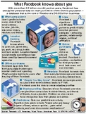 FACEBOOK: What Facebook knows about you