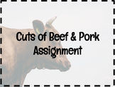 FACS Cuts of Beef & Pork Assignment