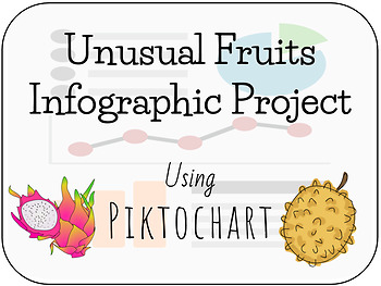 FACS- Unusual Fruits Infographic using Piktochart
