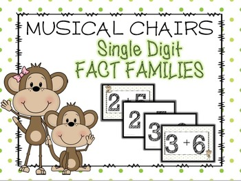 Monkey Fact Family Musical Chairs