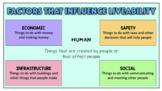 FACTORS THAT INFLUENCE LIVEABILITY *VARIOUS ACTIVITIES*