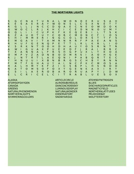 FACTS ABOUT THE NORTHERN LIGHTS WORD SEARCH