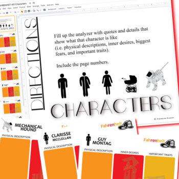 FAHRENHEIT 451 Characters Organizer (Created for Digital)