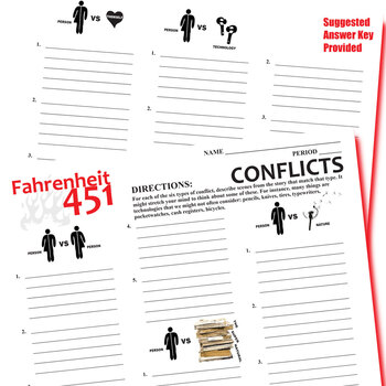 fahrenheit 451 conflict graphic organizer 6 types of conflict tpt. Black Bedroom Furniture Sets. Home Design Ideas