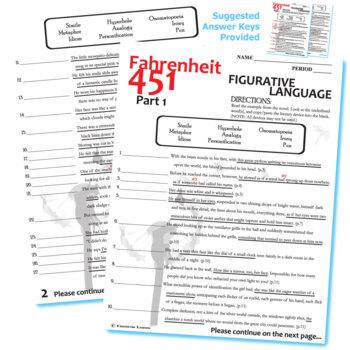 FAHRENHEIT 451 Figurative Language Analyzer (141 quotes) | TpT