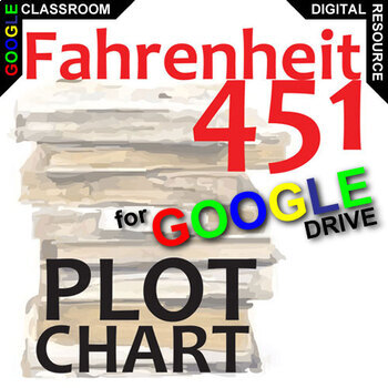 FAHRENHEIT 451 Plot Chart - Freytag's Pyramid (Created for Digital)