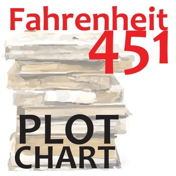 FAHRENHEIT 451 Plot Chart Organizer Diagram Arc (Bradbury) - Freytag's Pyramid