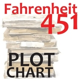 FAHRENHEIT 451 Plot Chart Organizer Diagram Arc (Bradbury)