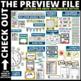 FAIRY TALE THEME Classroom Decor - EDITABLE Clutter-Free C